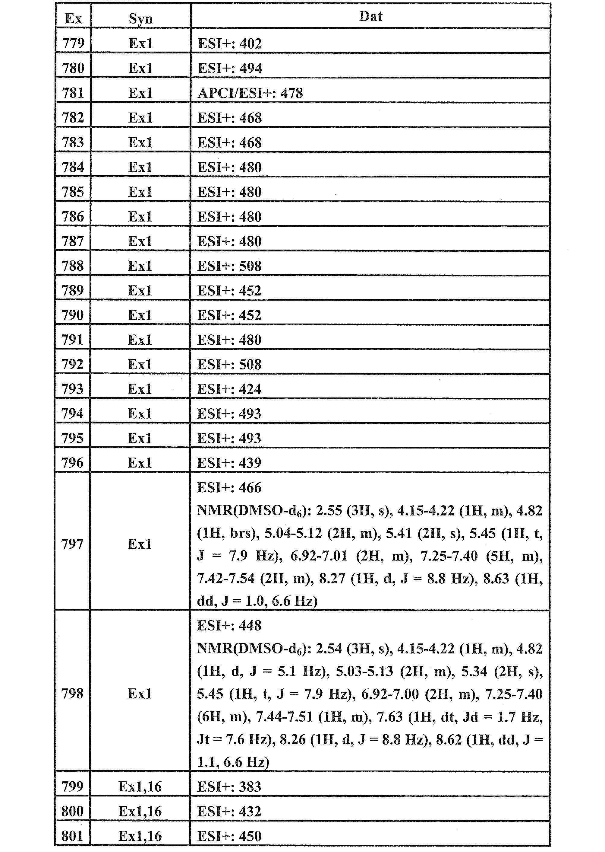 Figure JPOXMLDOC01-appb-T000157