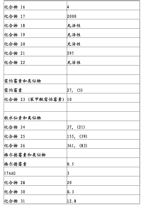 Figure CN105879114AD00231