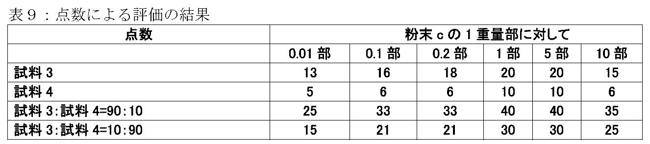 WO2016143361A1 - 甘味料組成物...