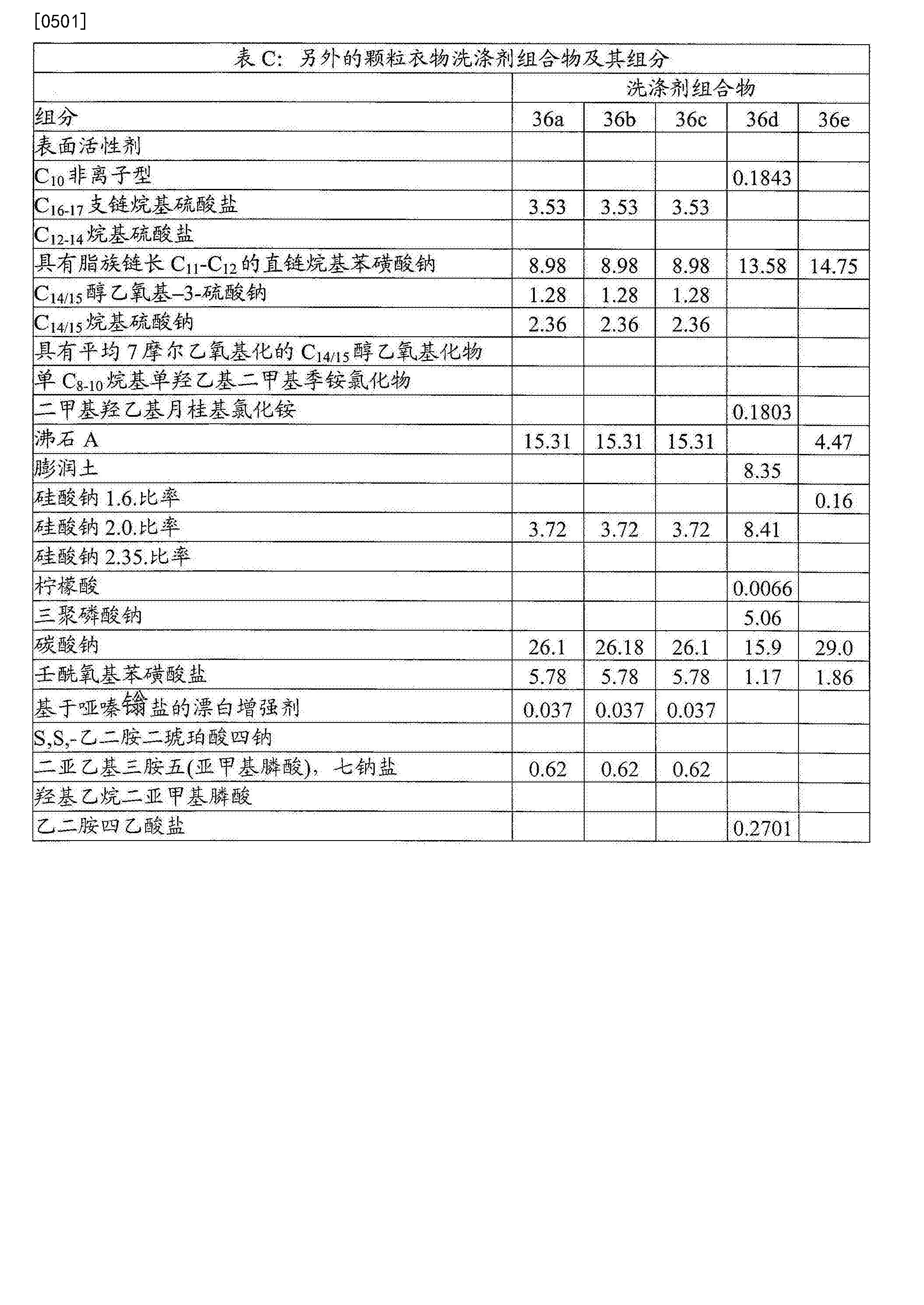 Figure CN103764823BD01731