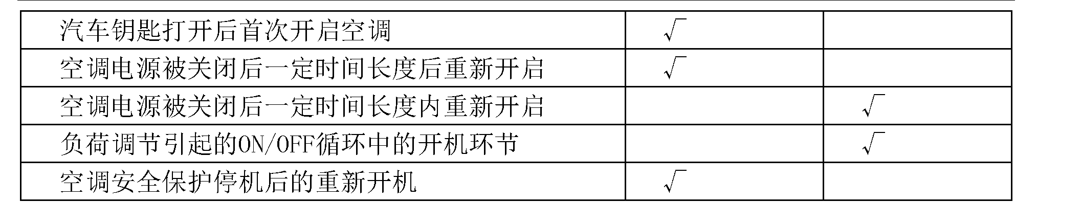 Figure CN103033008BD00071