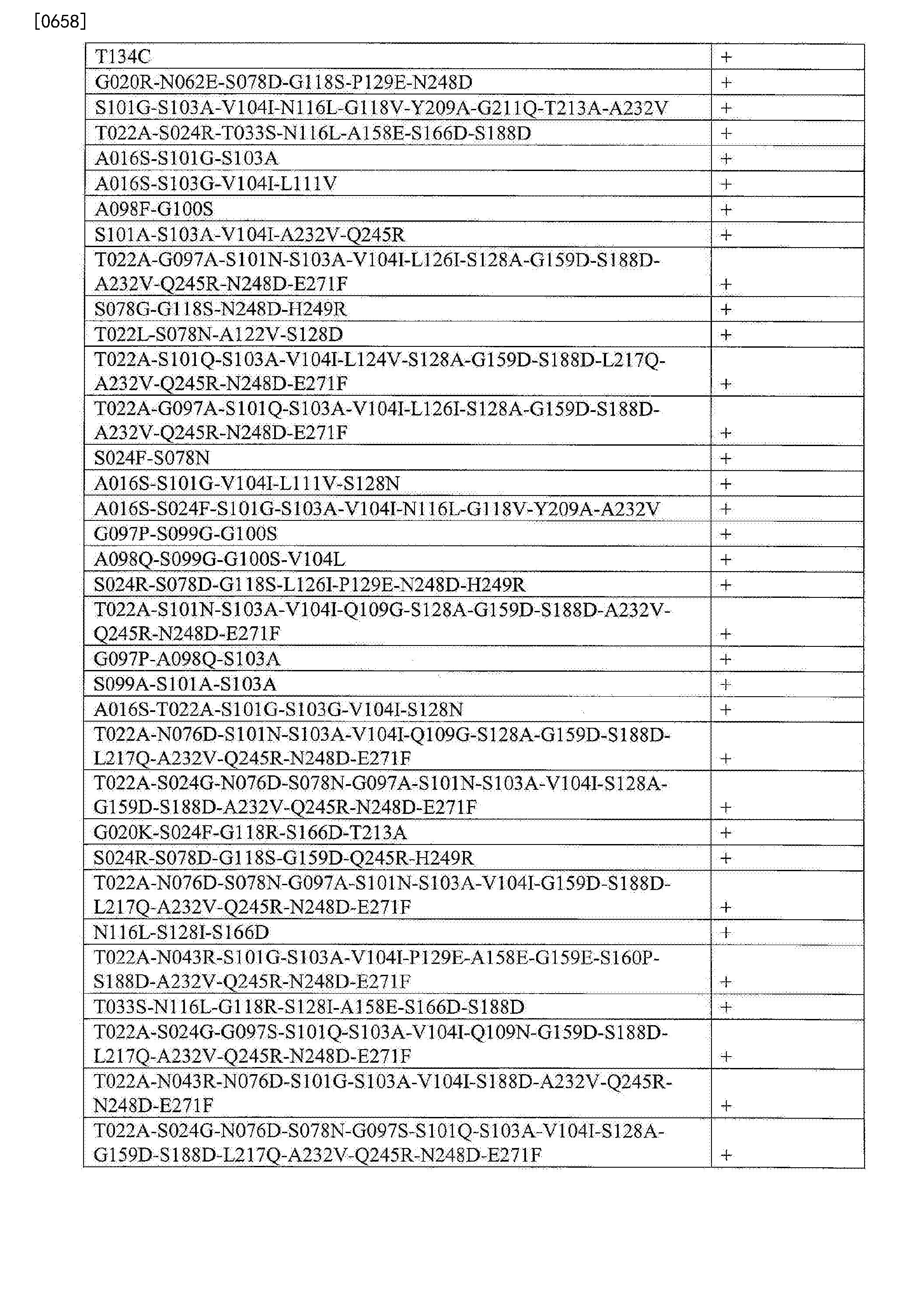 Figure CN103764823BD02601