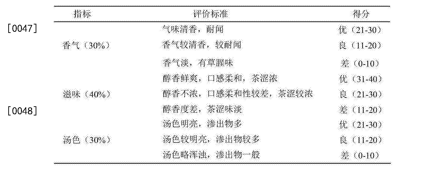 Figure CN106226431AD00071