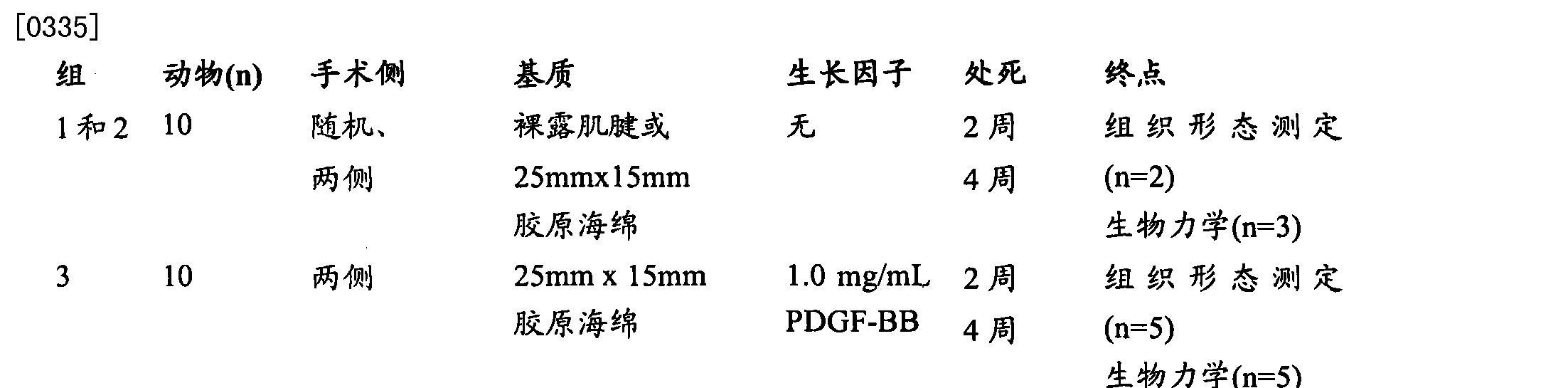 Figure CN102231992BD00401