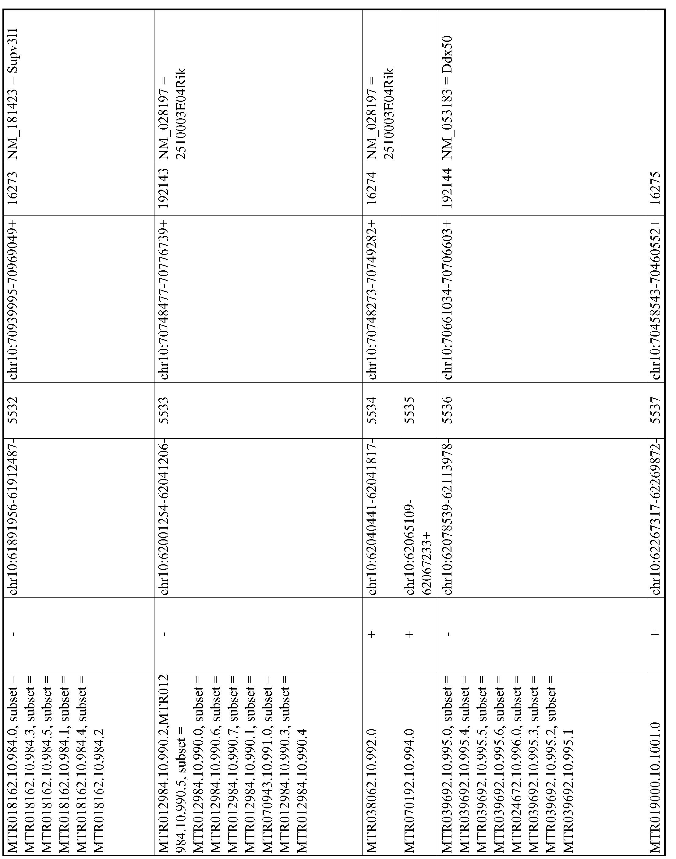 Figure imgf000994_0001