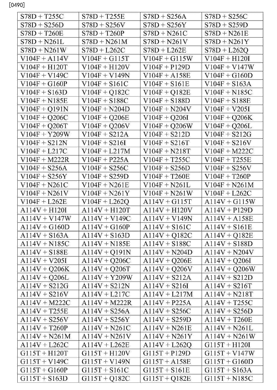 Figure CN106661566AD00711