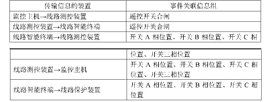 Figure CN105573283AC00061