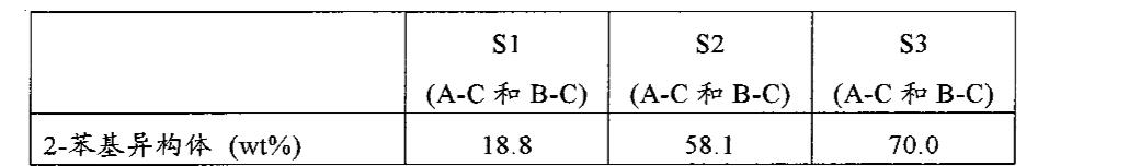 Figure CN101970388AD00291