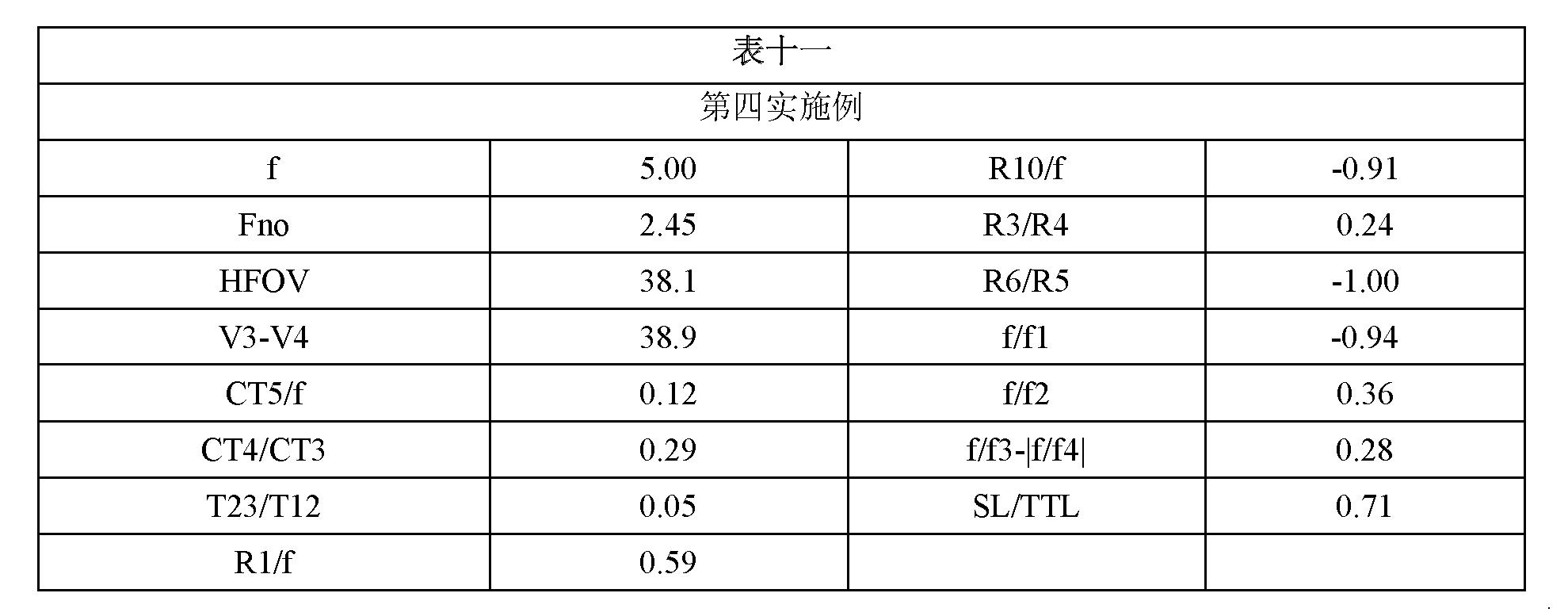 Figure CN102809803BD00172