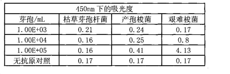 Figure CN101980723AD00261