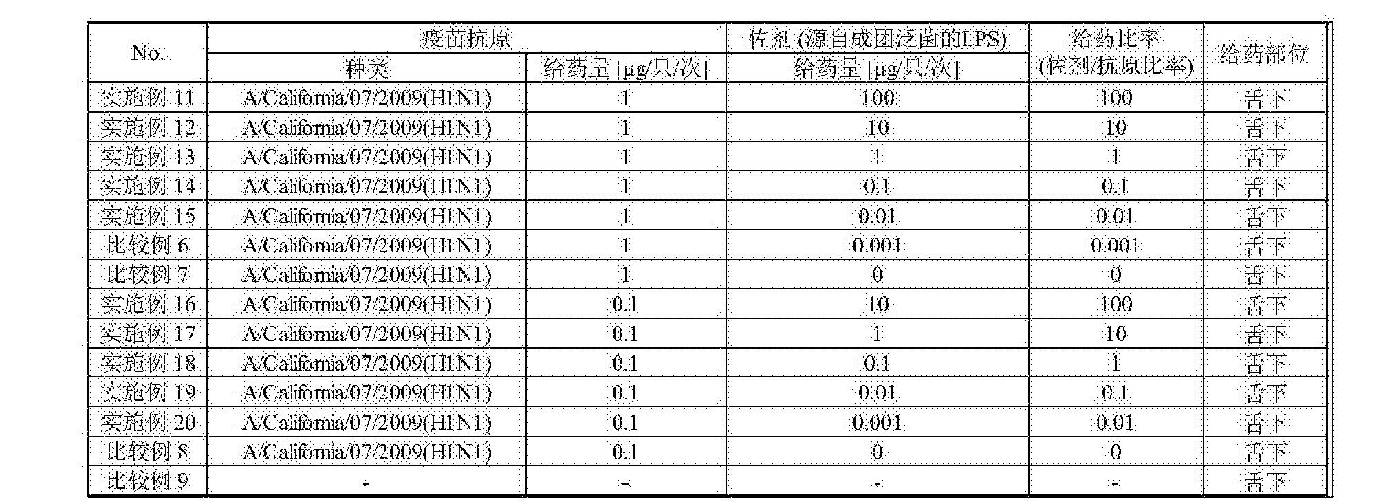 Figure CN105555308AD00141