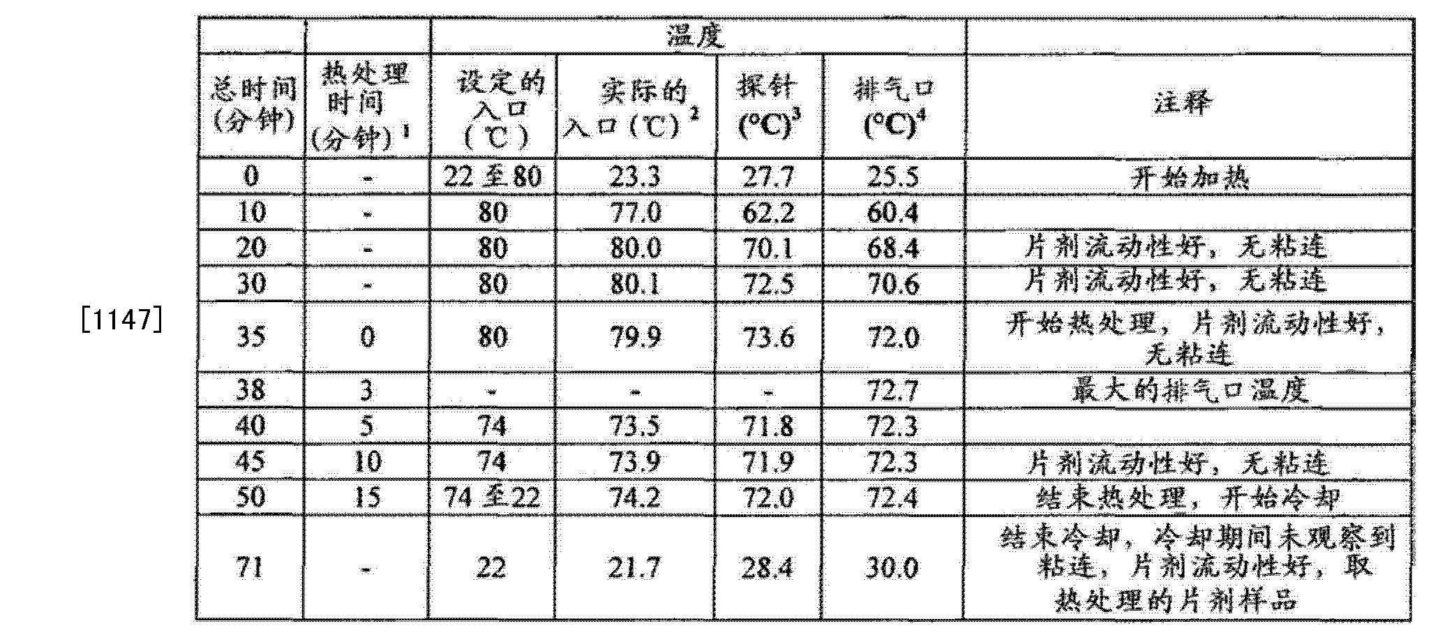 Figure CN102657630BD01072