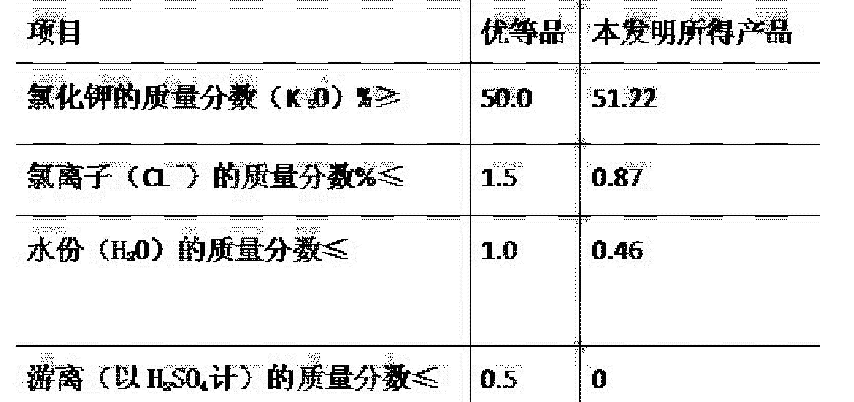 Figure CN104529563AD00041