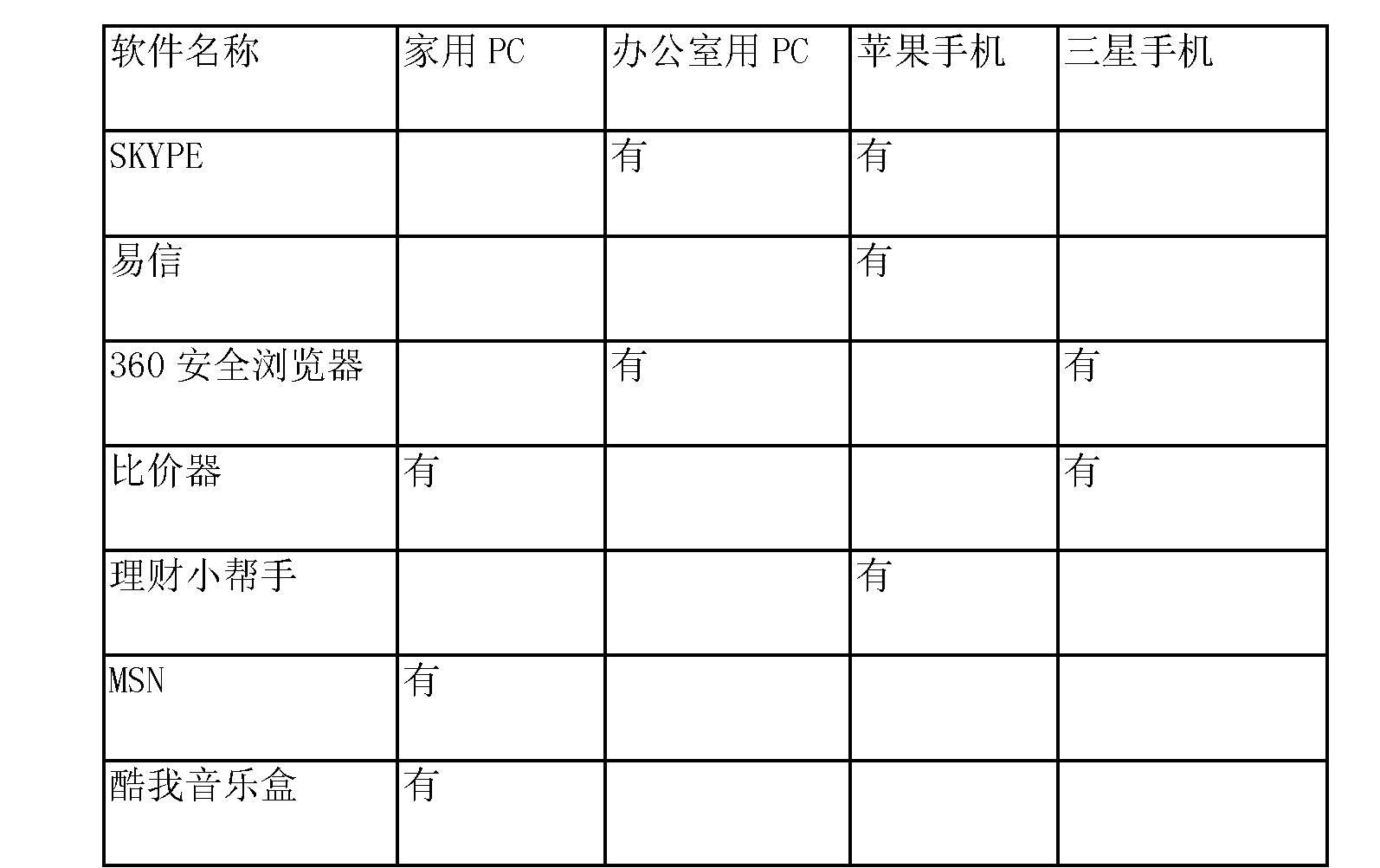 Figure CN103744691AD00071