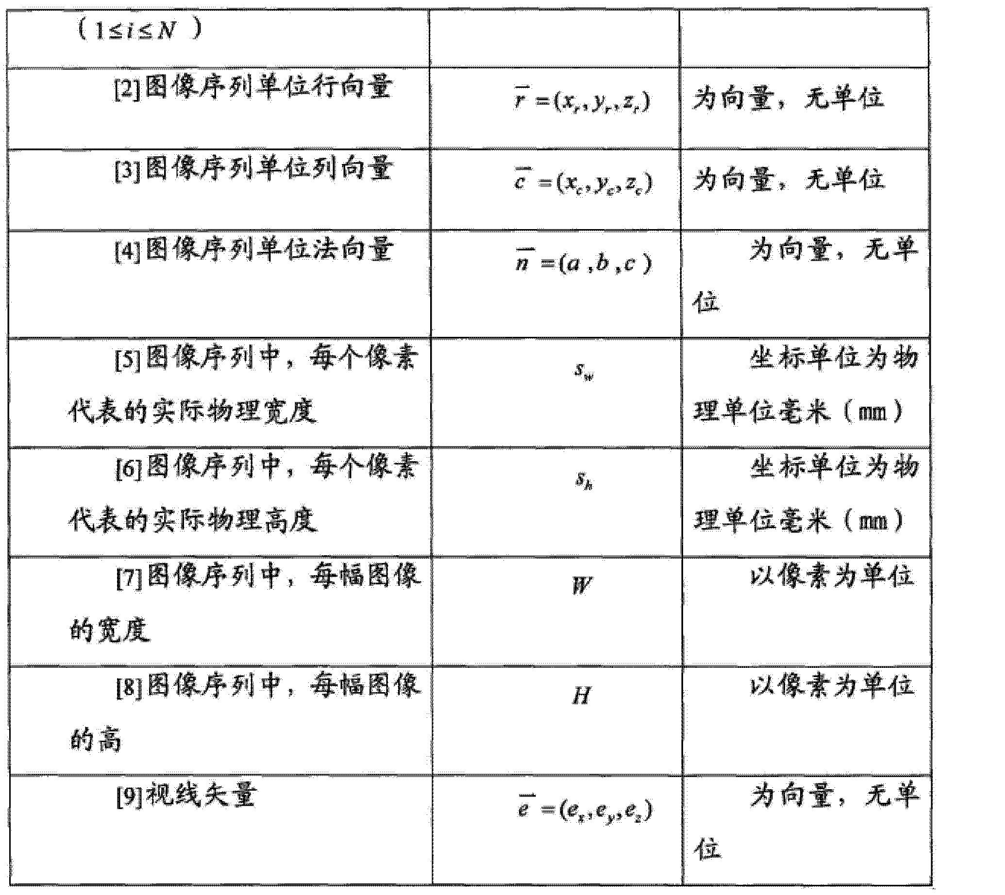 Figure CN102074039BD00091