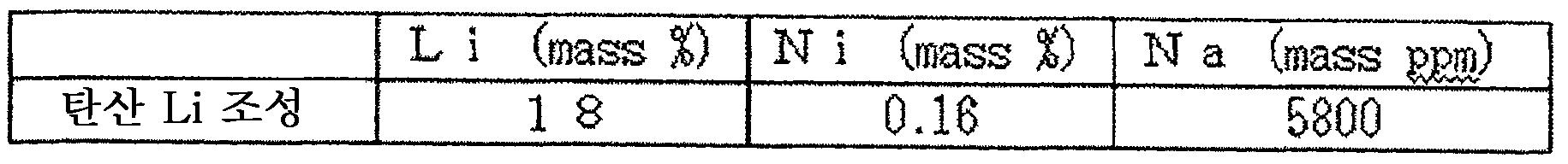 Figure 112010043297819-pat00006
