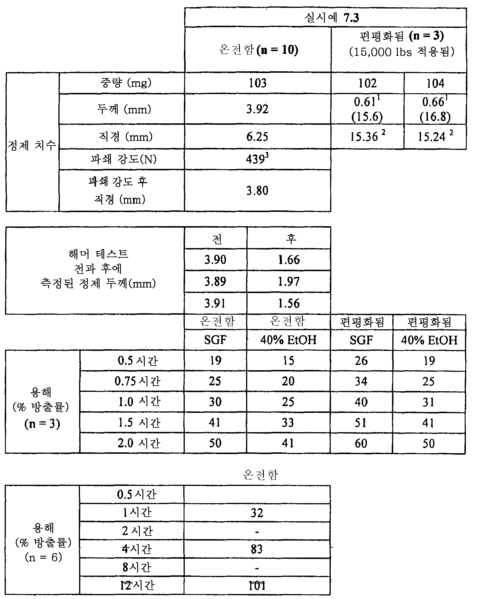 Figure 112011082183604-pat00027