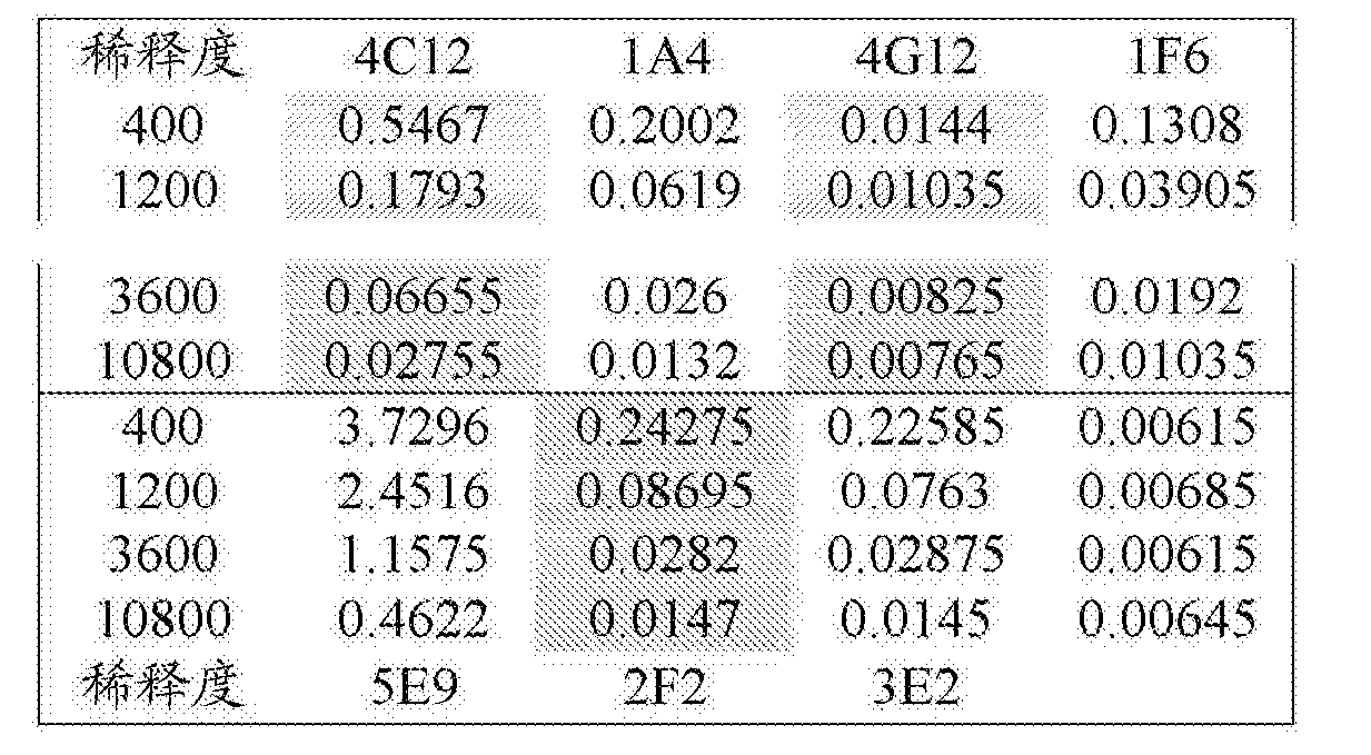 Figure CN106928369AD00202