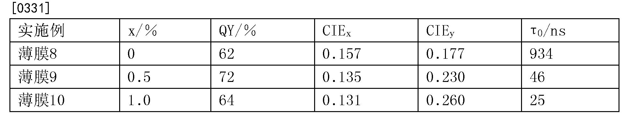Figure CN105993083BD00593