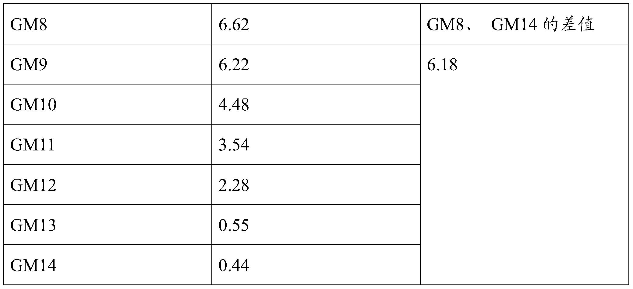 Figure PCTCN2018095093-appb-000002