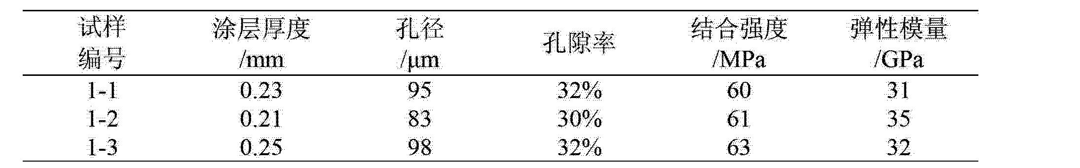 Figure CN103834894AD00051