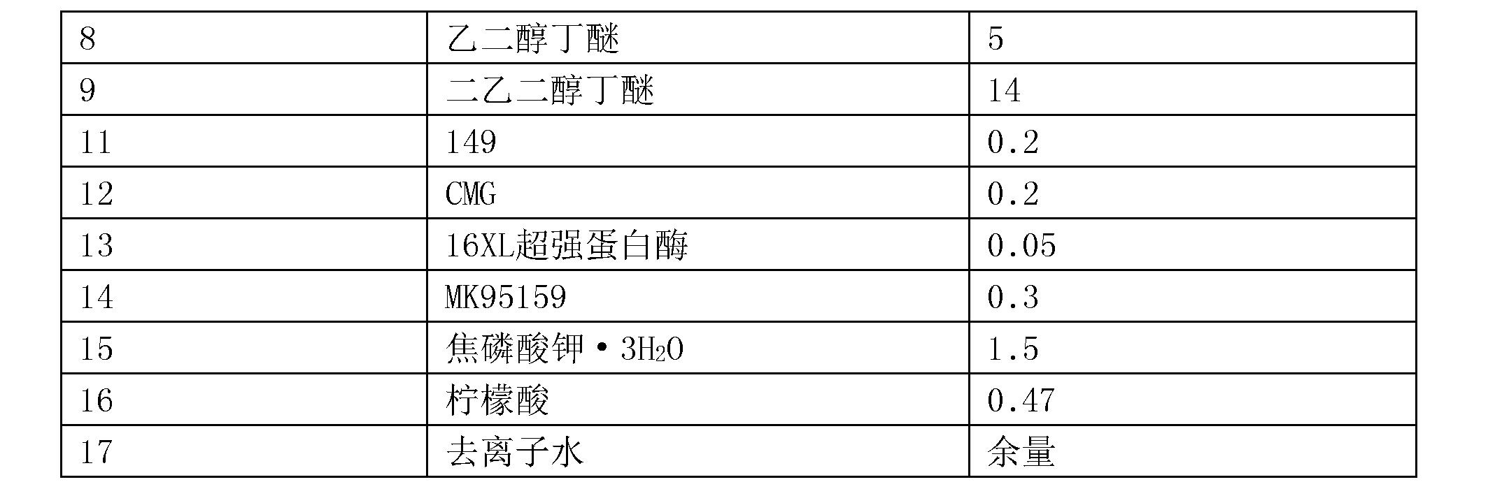 Figure CN105296177BD00121