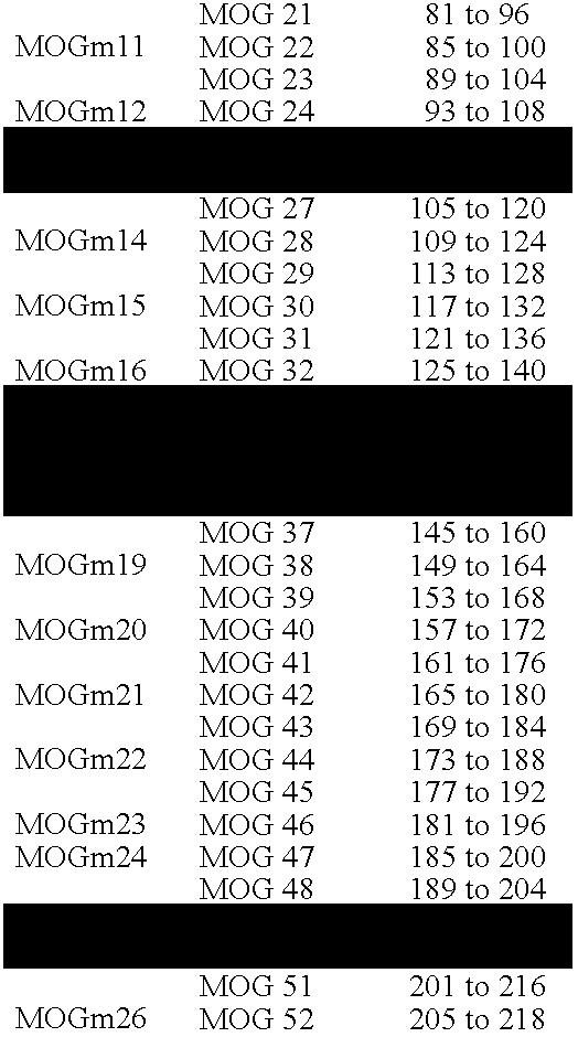 Figure US20100003228A1-20100107-C00008