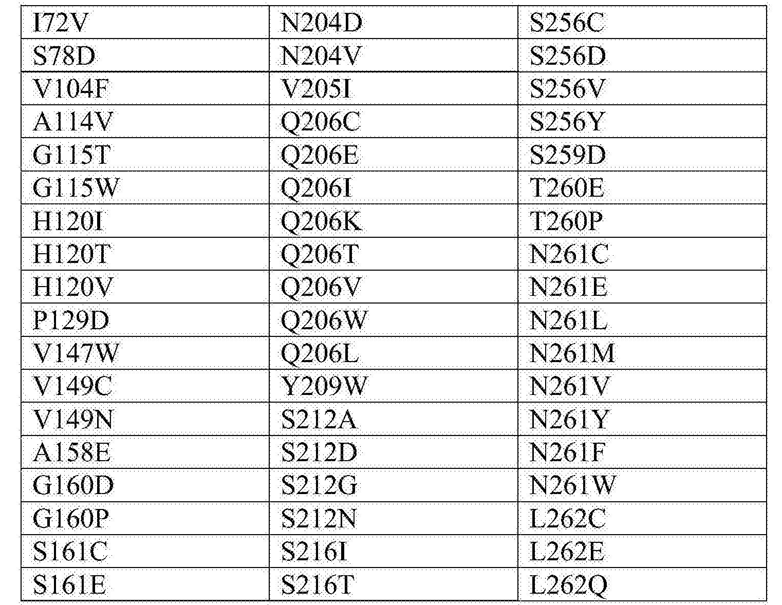 Figure CN106661566AD00281