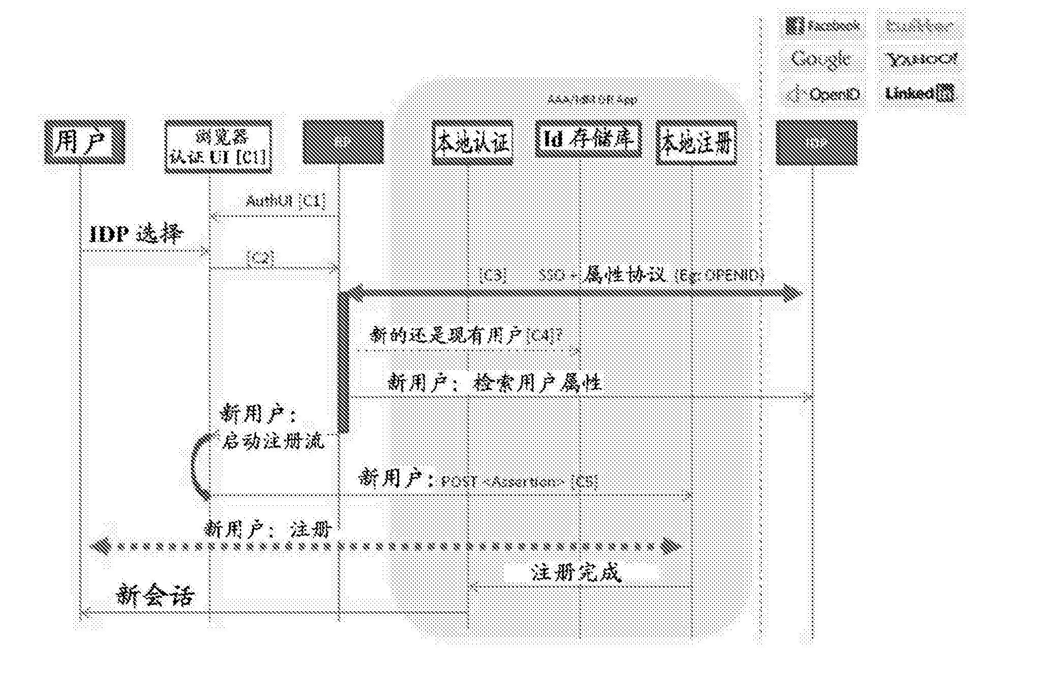 Figure CN104255007BD00441