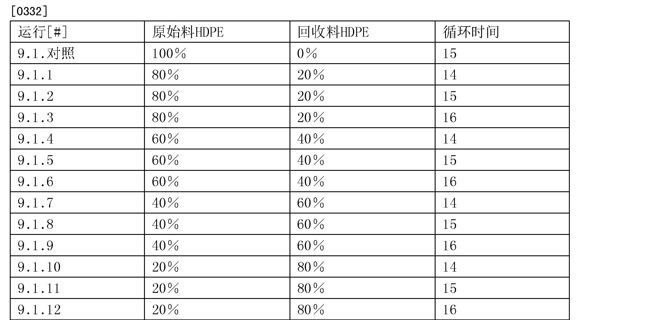Figure CN105517775AD00411
