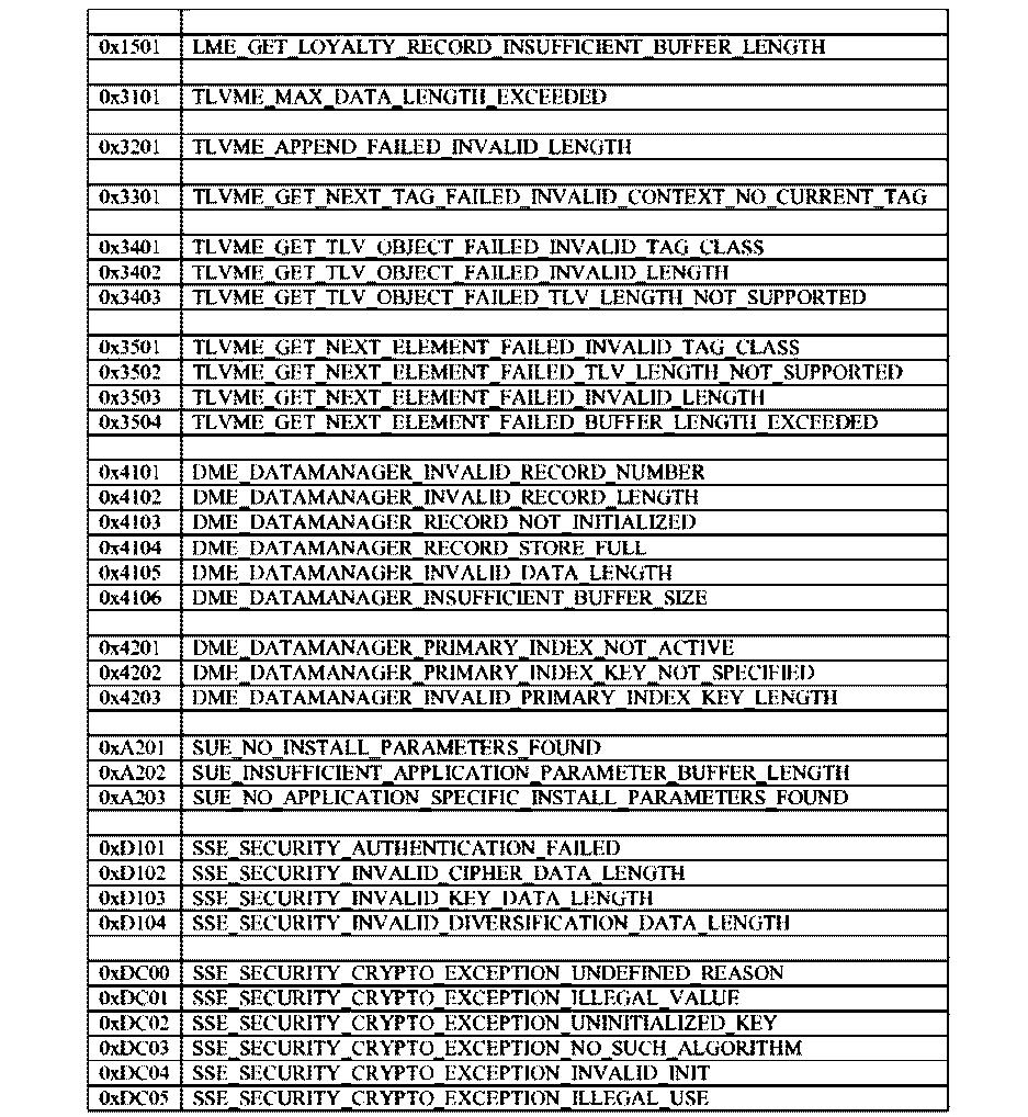 Figure CN104584043AD00401