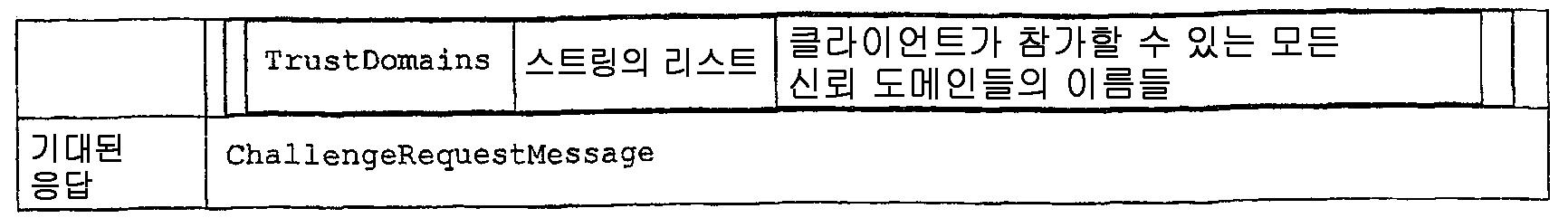 Figure 112011100928400-pat00091