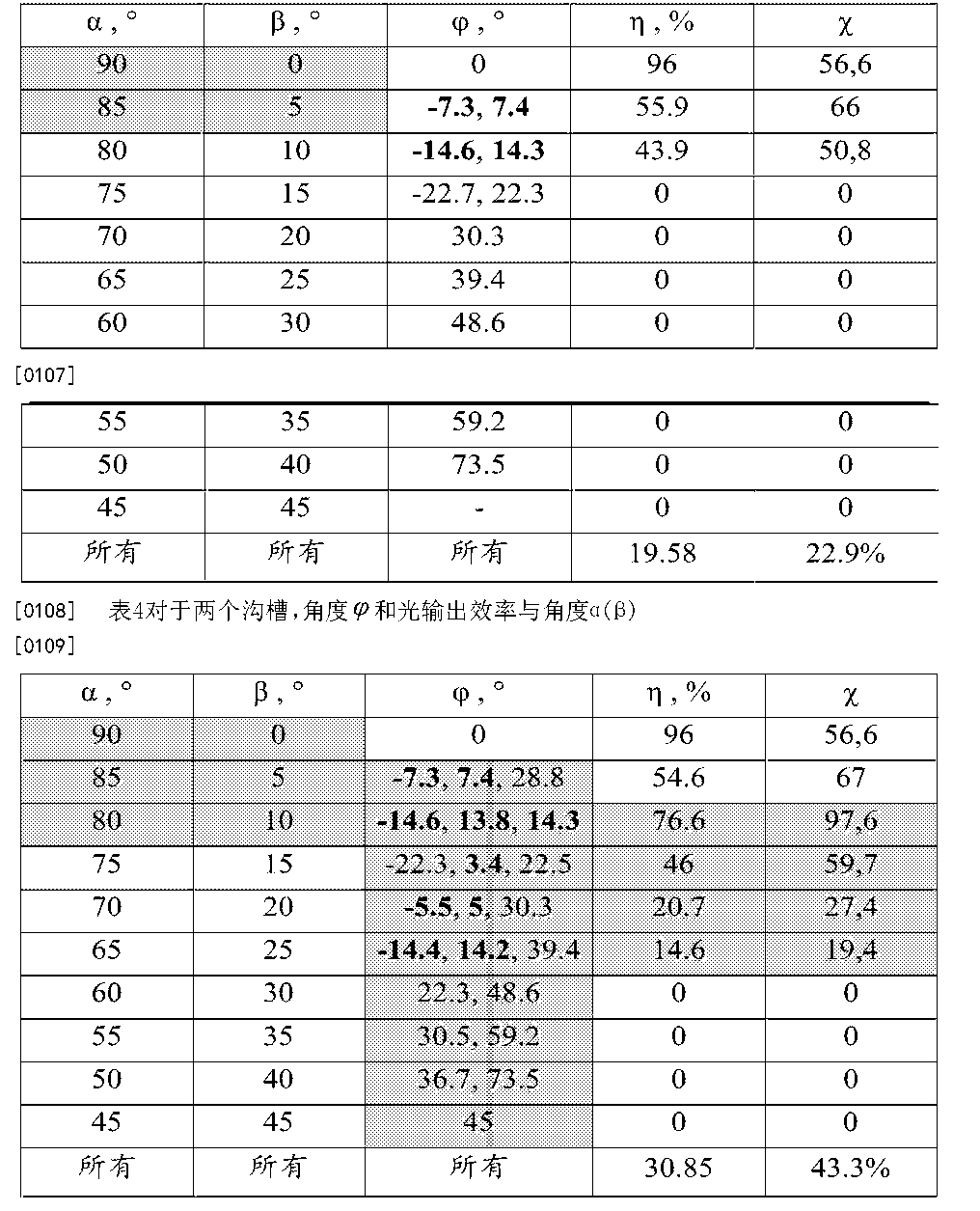 Figure CN105445835AD00131