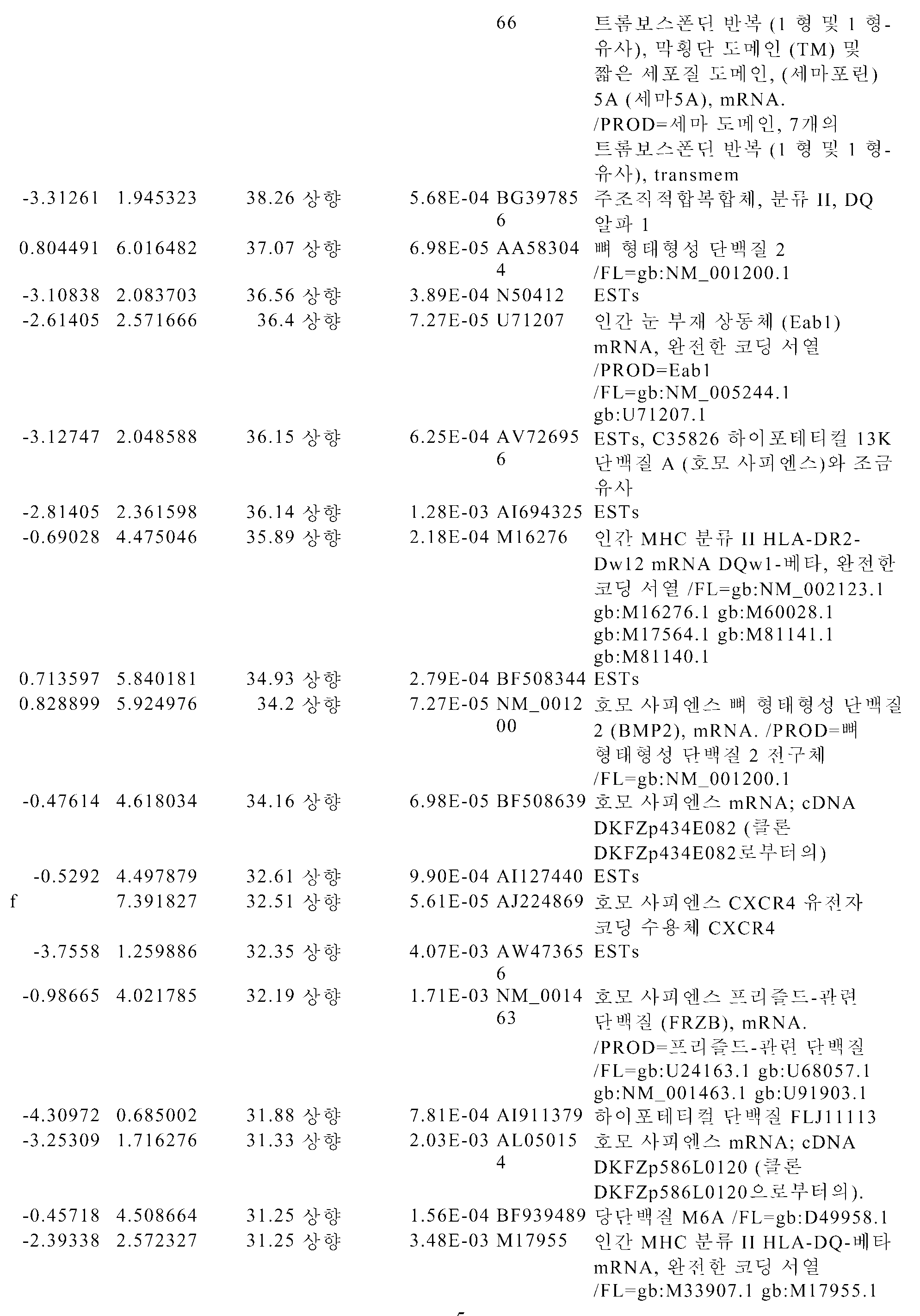 Figure pct00181