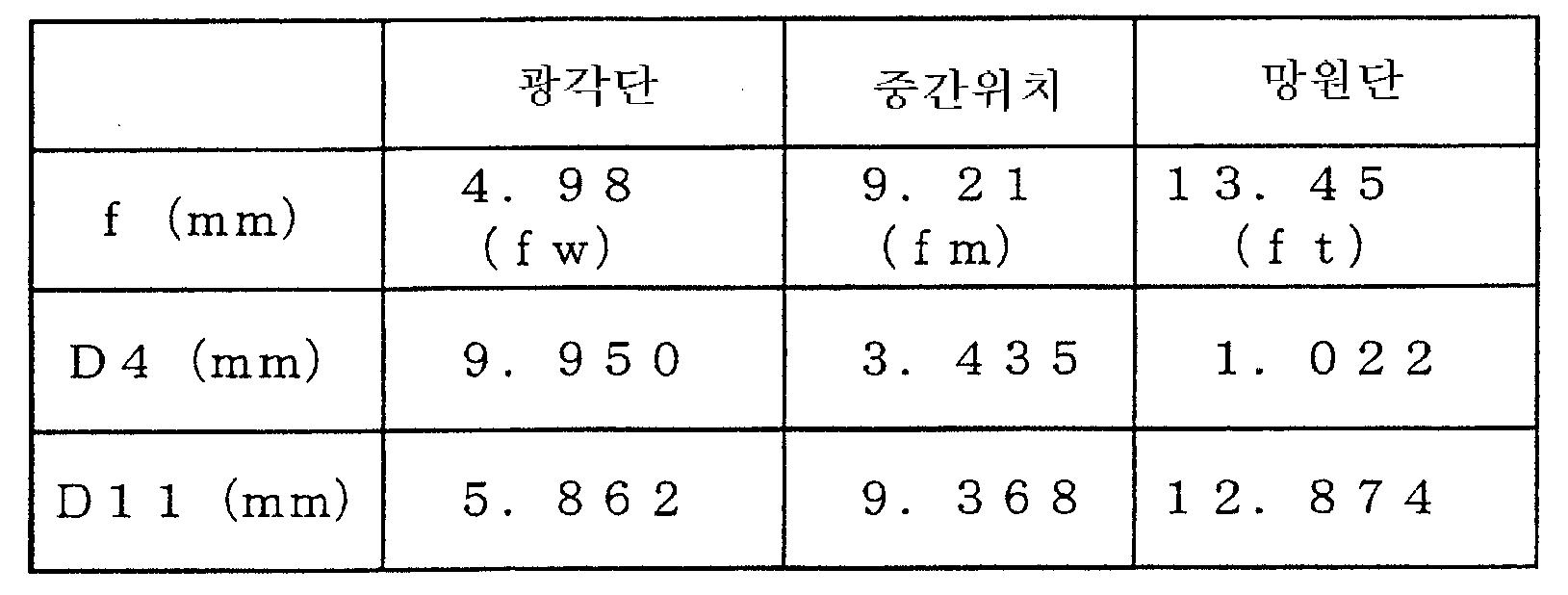Figure 112005021782010-pat00004