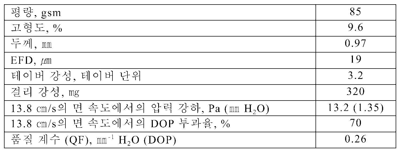 Figure 112009005949022-pct00003