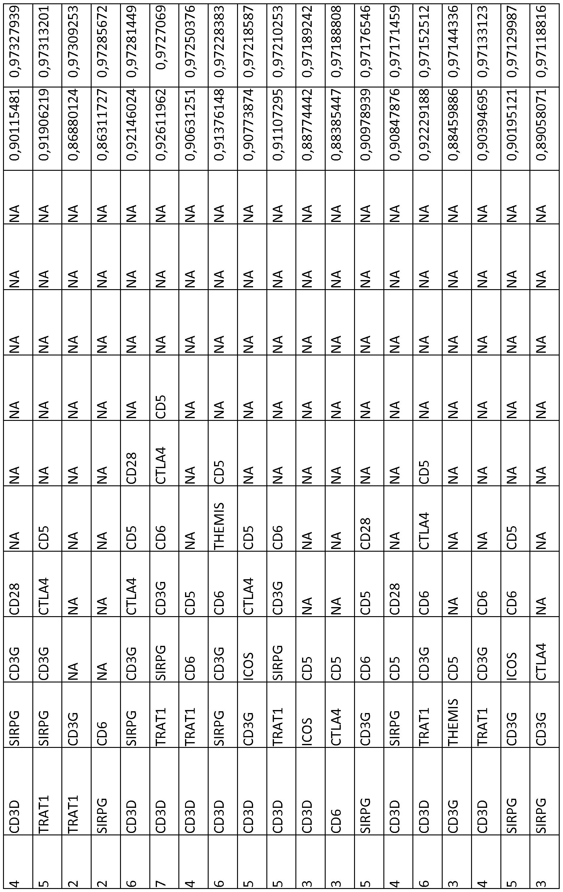 Figure imgf000296_0001