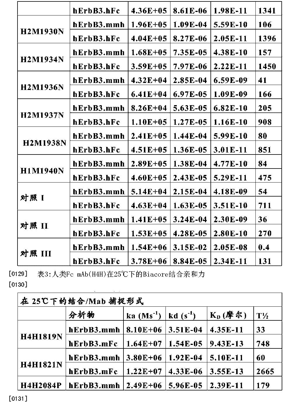 Figure CN103917562BD00241