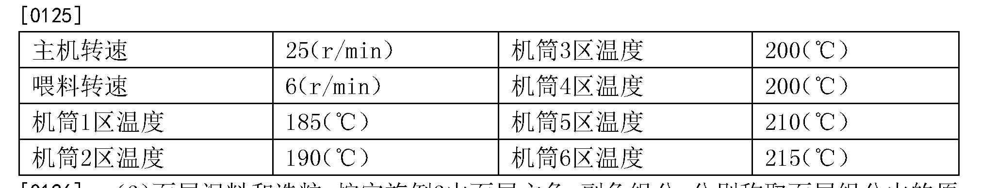 Figure CN104723635BD00131