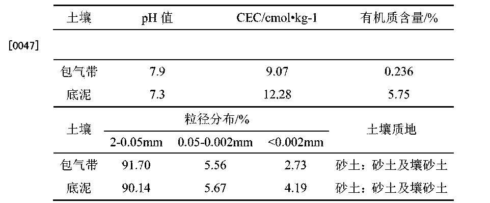 Figure CN105130112AD00071