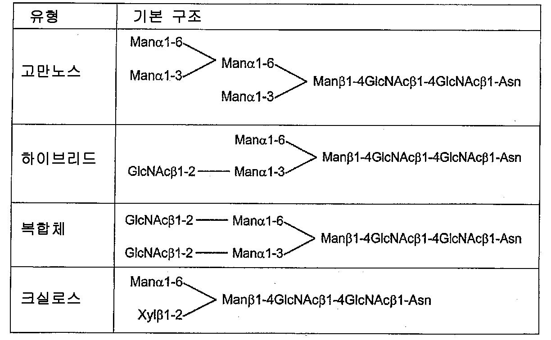 Figure 112009066150911-pct00047