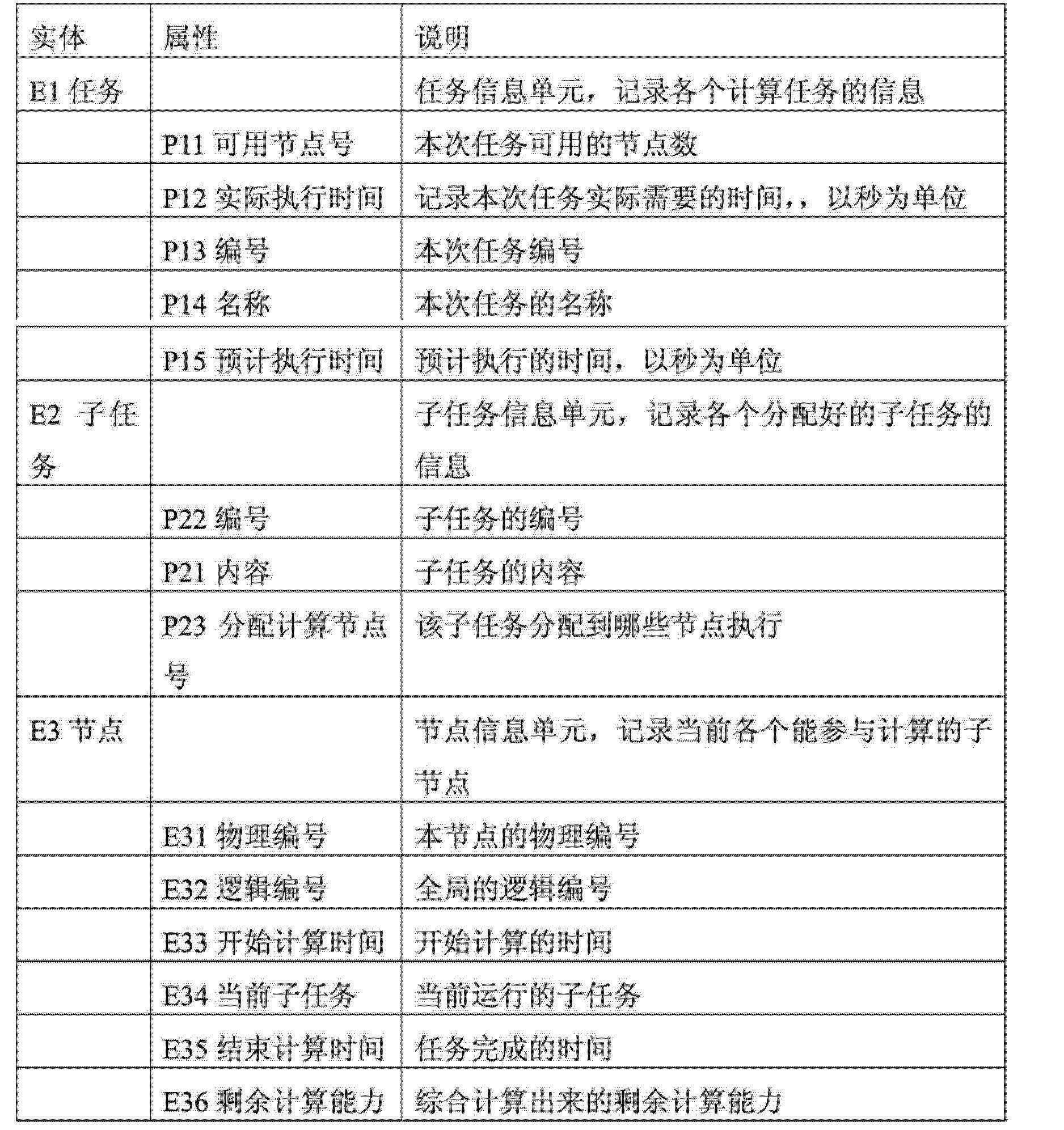 Figure CN104243579AD00081