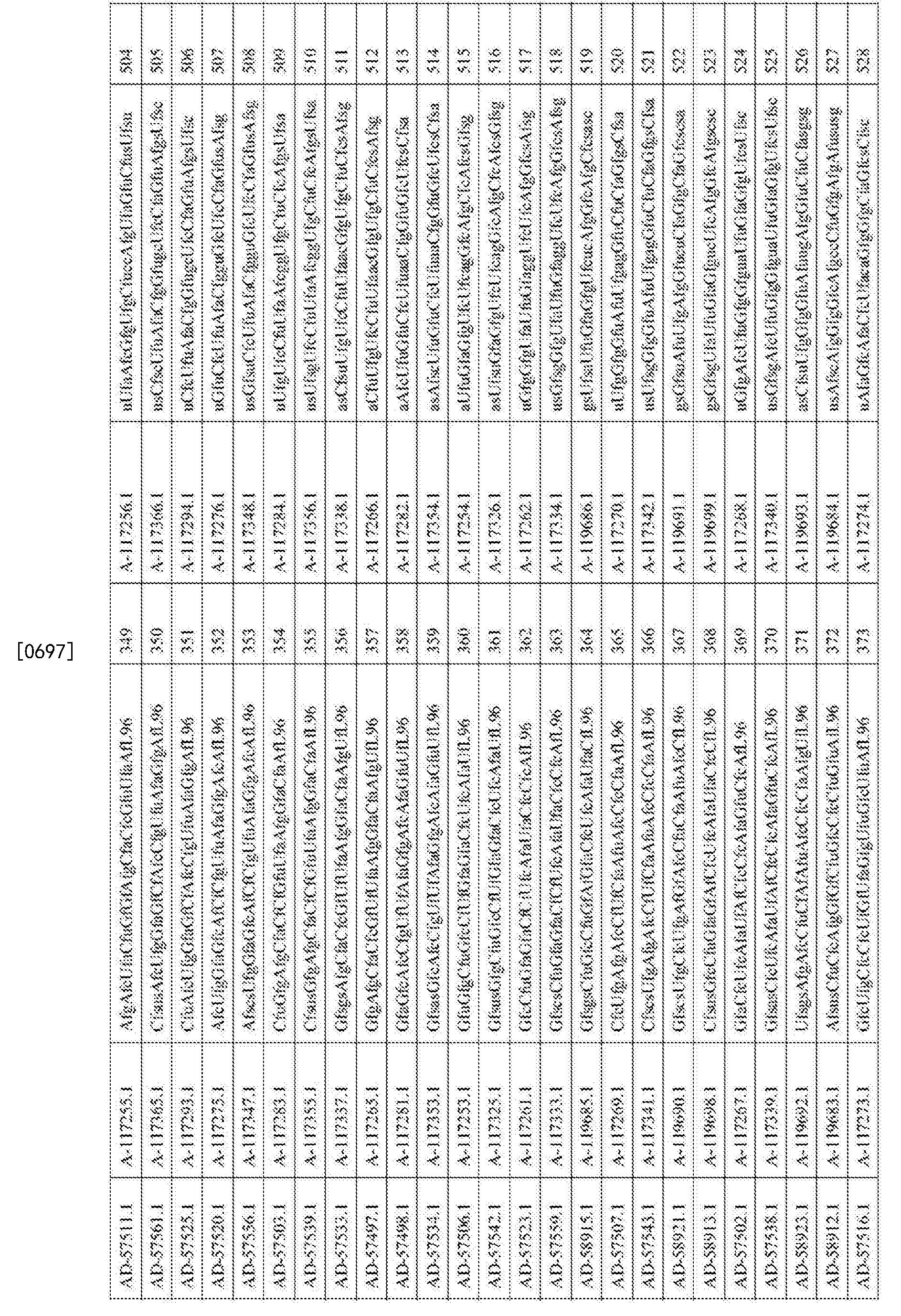 Figure CN107250362AD01151