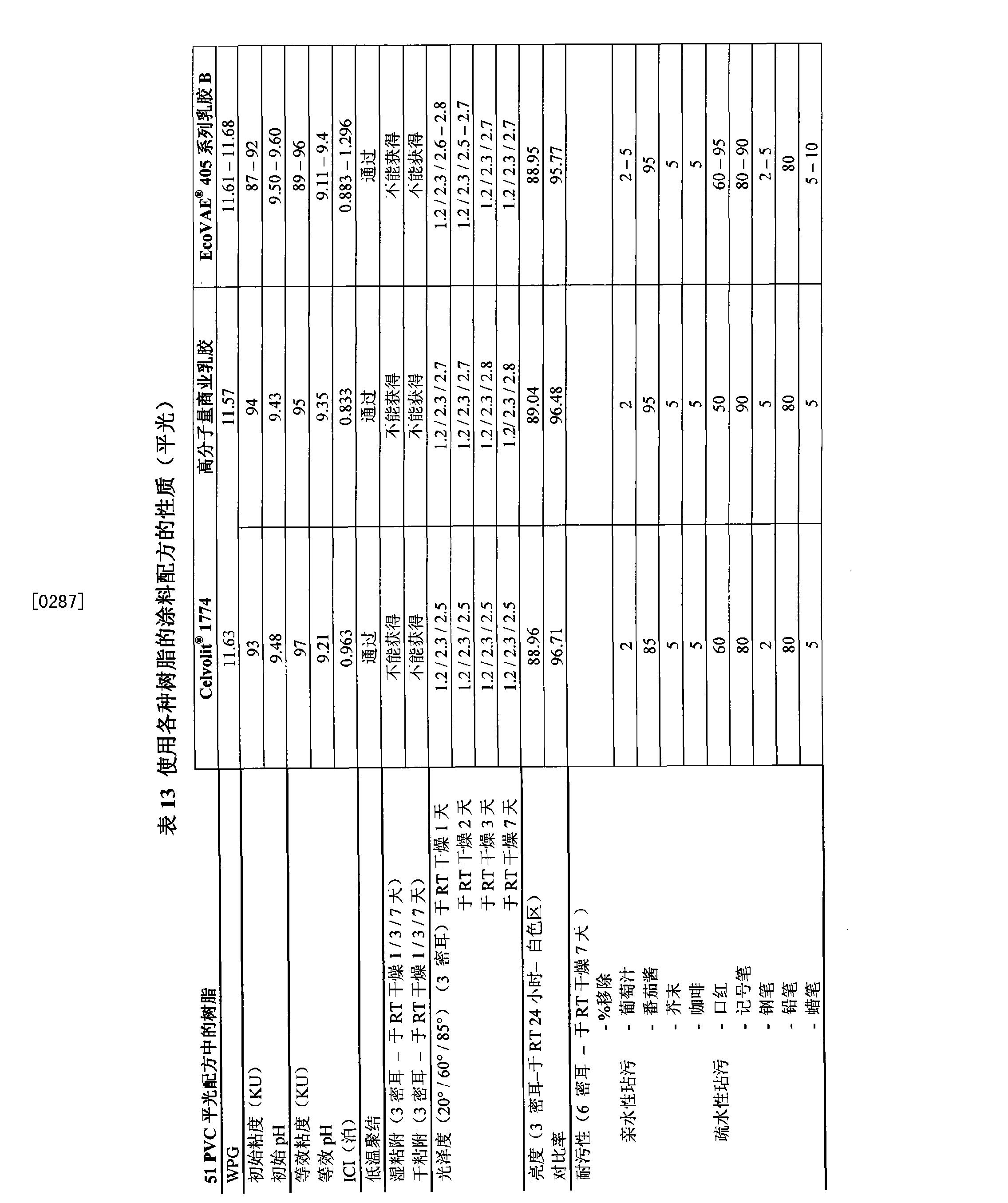 Figure CN101665647BD00271