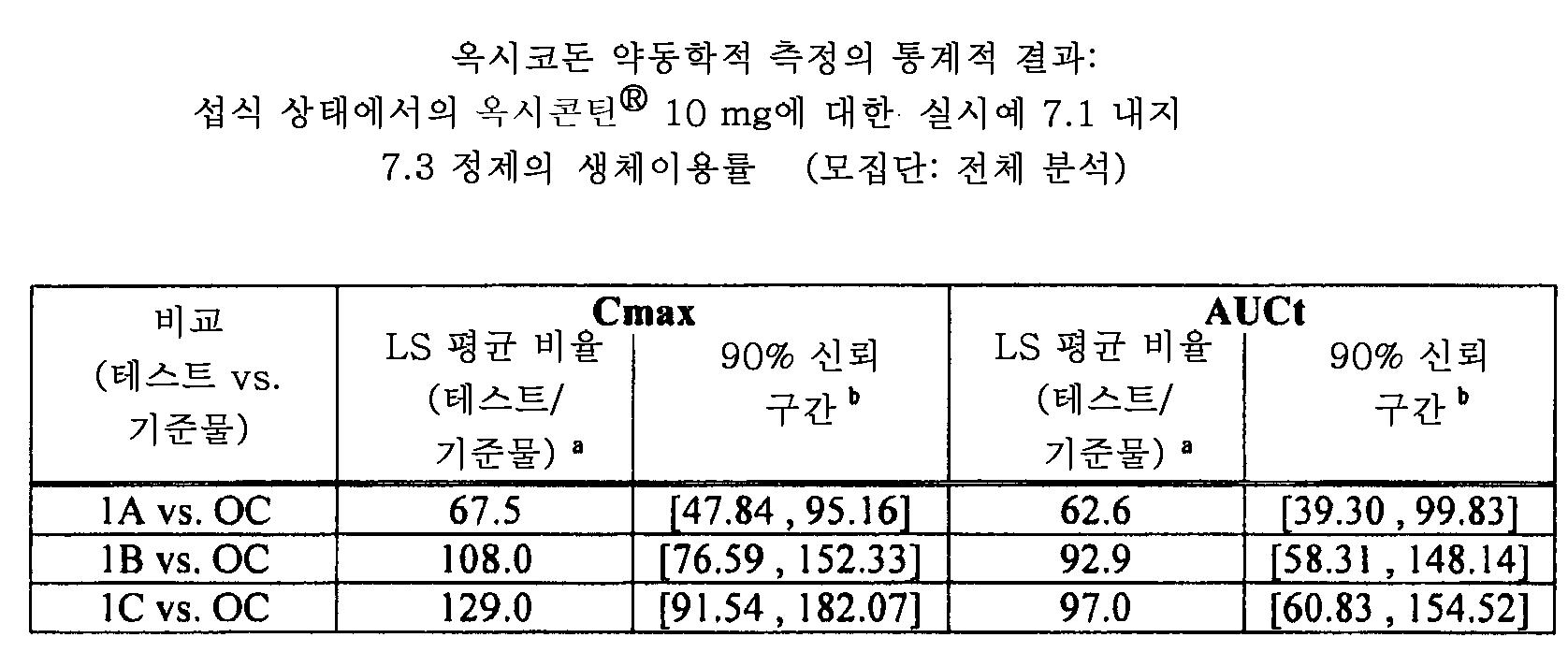 Figure 112011082183604-pat00131