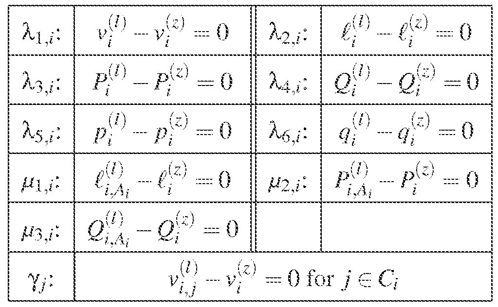 WO2015179873A1 - Systems and methods for optimal power flow