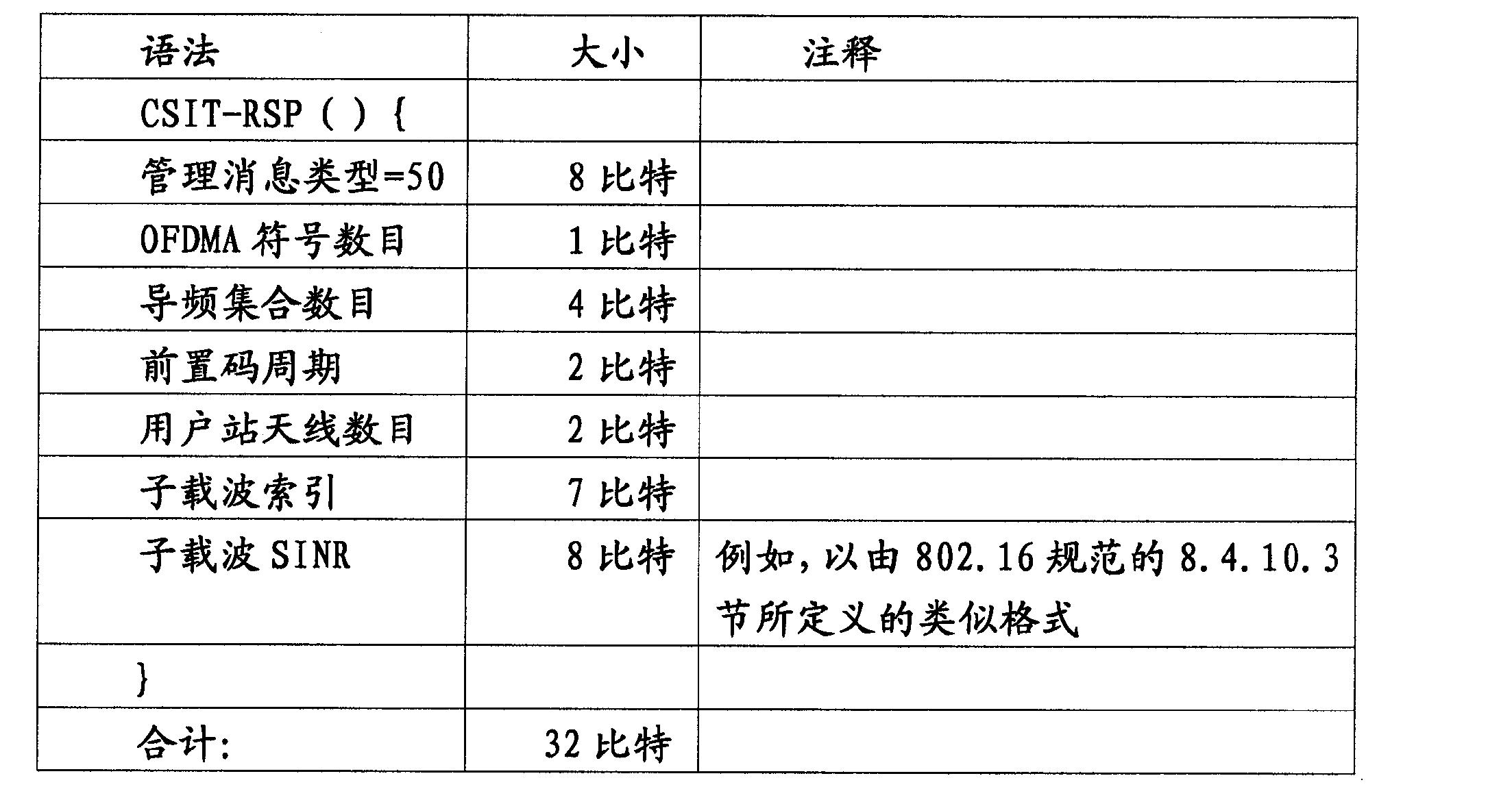 Figure CN1993956BD00141