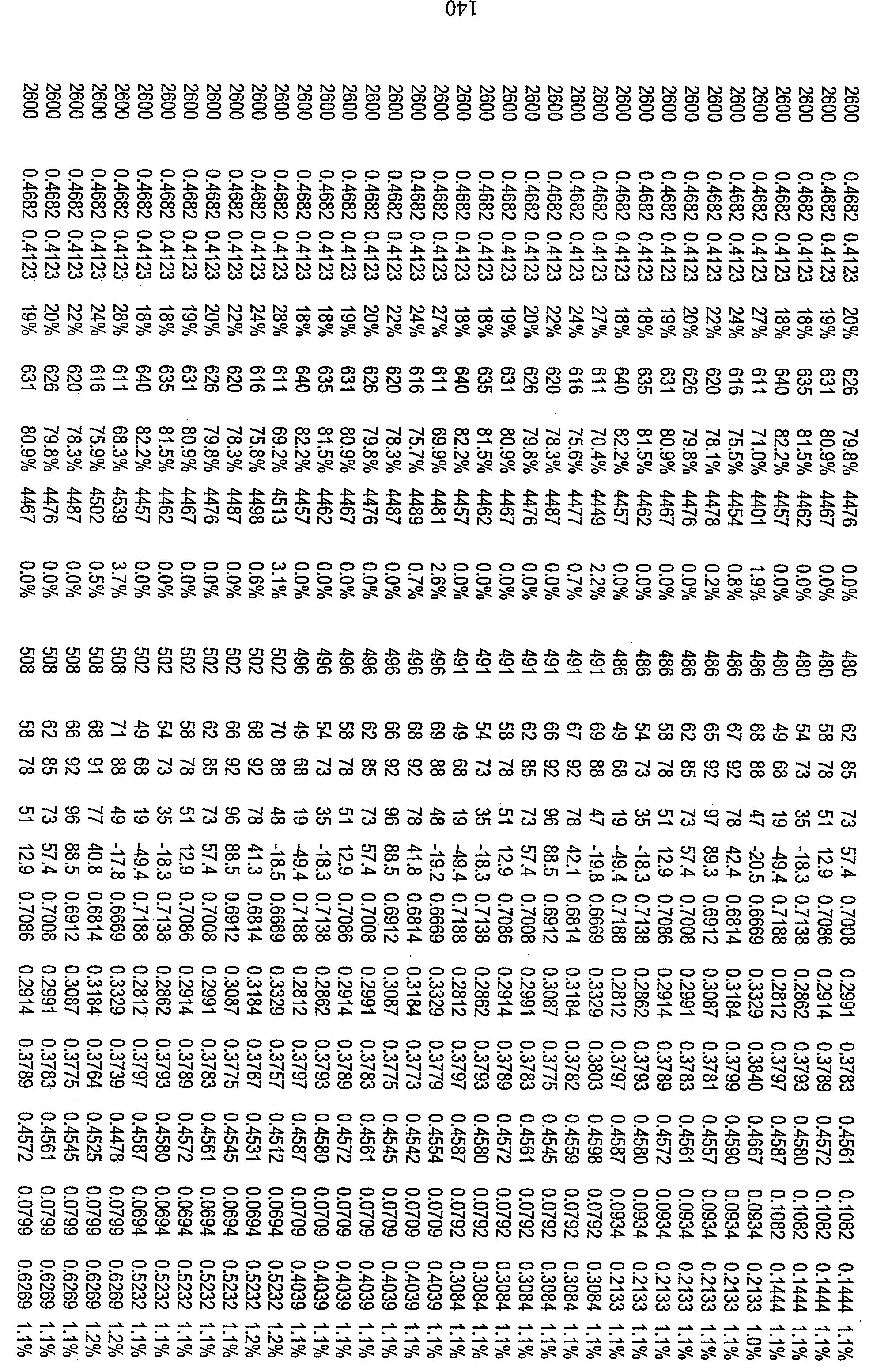 Figure 112010029469117-pct00106