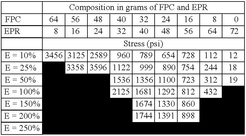 Figure US07019081-20060328-C00006