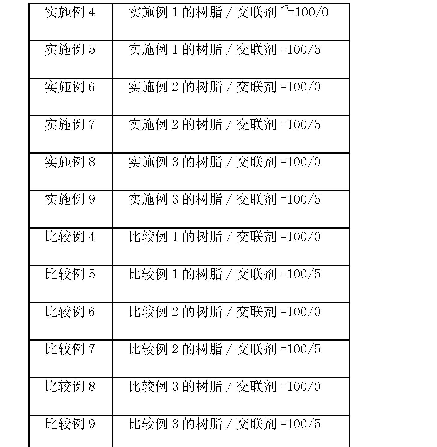 Figure CN102666655AD00261
